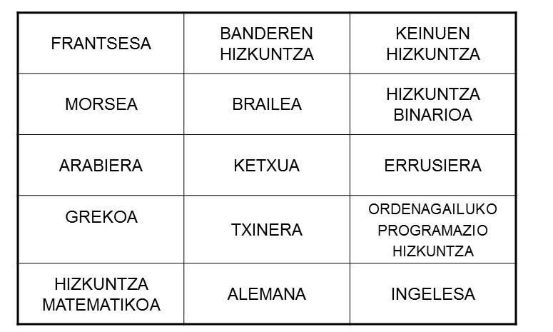 hizkuntzen_erabilera_hizkuntzak